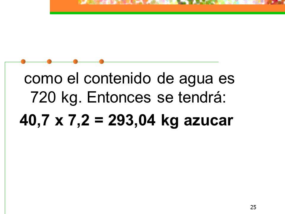 como el contenido de agua es 720 kg. Entonces se tendrá: