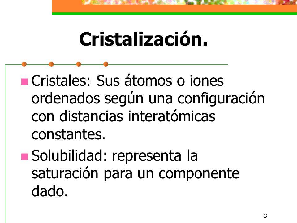 Cristalización. Cristales: Sus átomos o iones ordenados según una configuración con distancias interatómicas constantes.