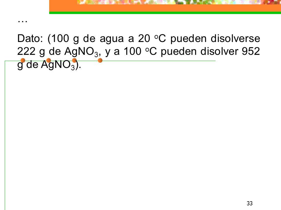 … Dato: (100 g de agua a 20 oC pueden disolverse 222 g de AgNO3, y a 100 oC pueden disolver 952 g de AgNO3).