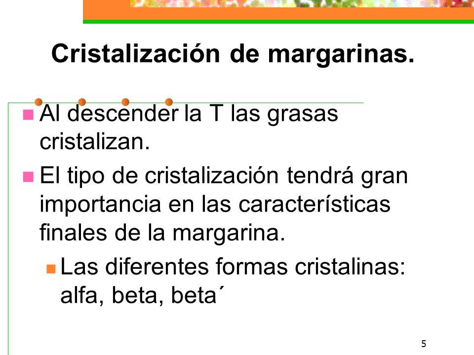 Cristalización de margarinas.