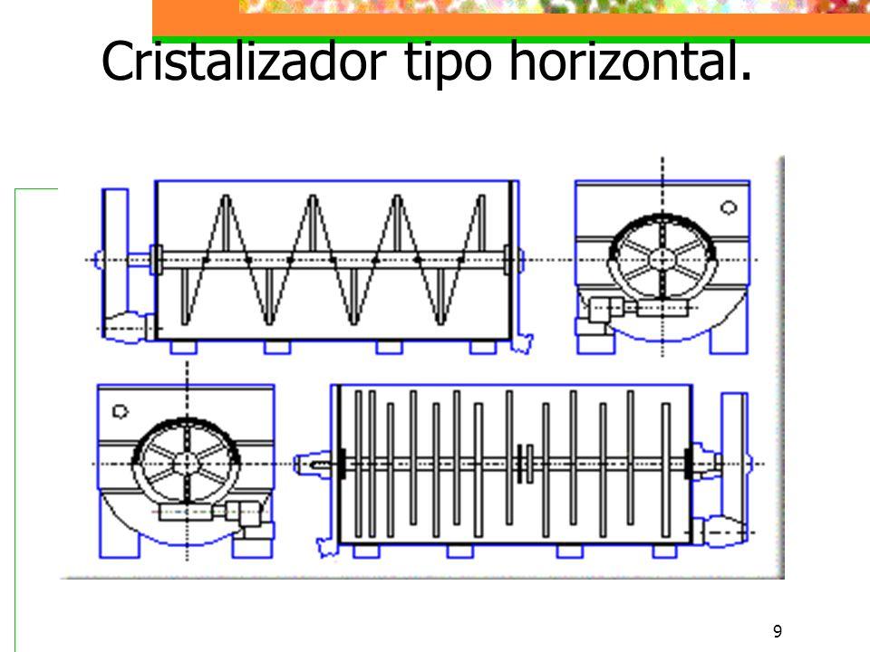 Cristalizador tipo horizontal.