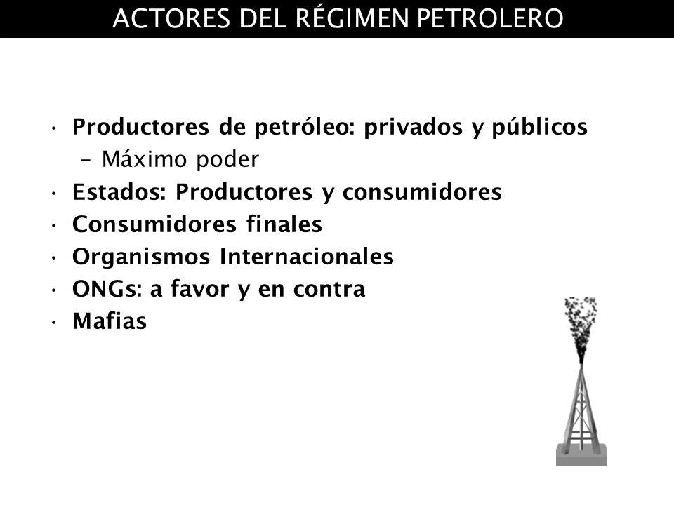 ACTORES DEL RÉGIMEN PETROLERO