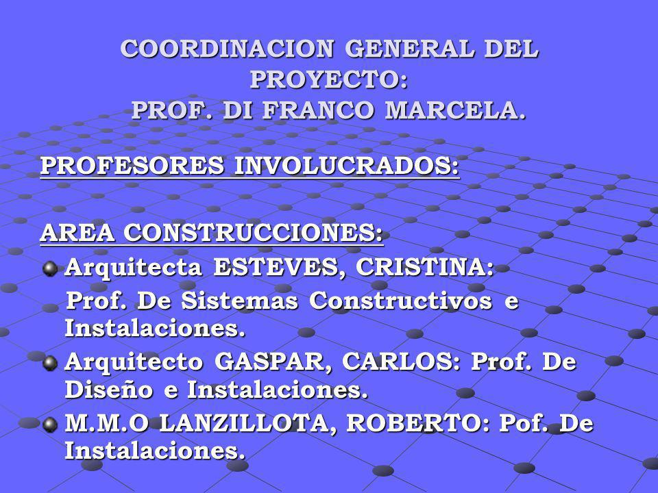 COORDINACION GENERAL DEL PROYECTO: PROF. DI FRANCO MARCELA.