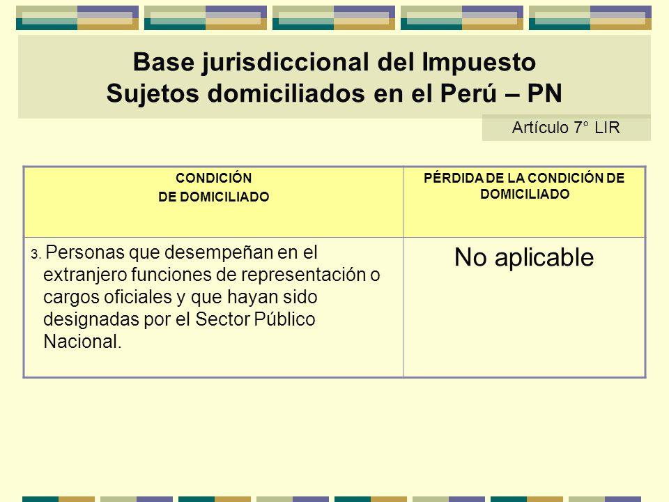 Base jurisdiccional del Impuesto Sujetos domiciliados en el Perú – PN