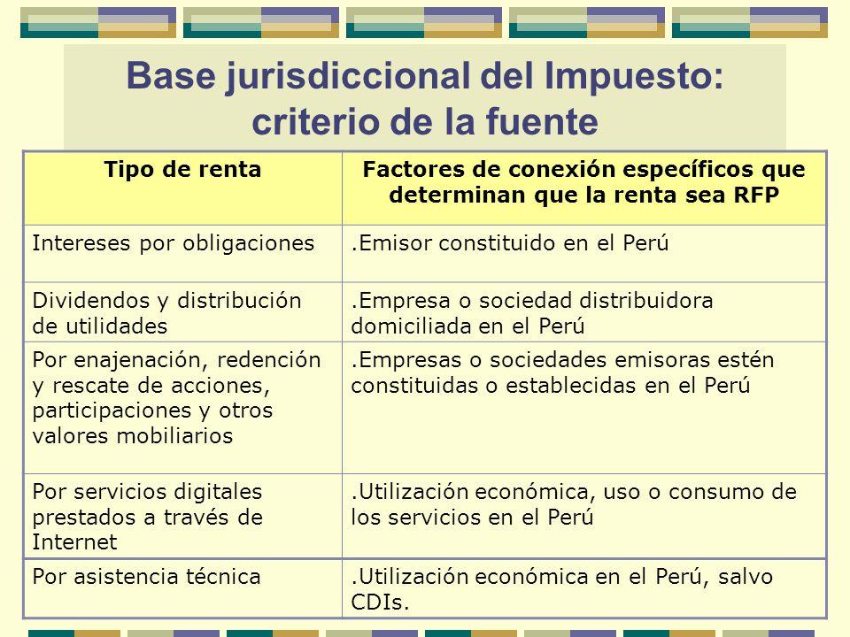 Base jurisdiccional del Impuesto: criterio de la fuente