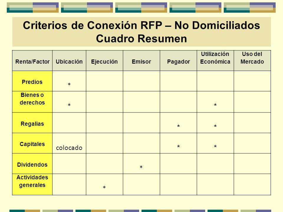 Criterios de Conexión RFP – No Domiciliados