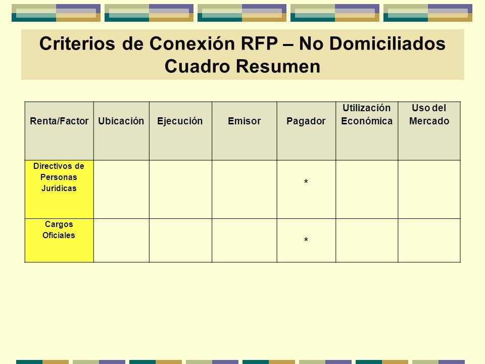 Criterios de Conexión RFP – No Domiciliados Cuadro Resumen