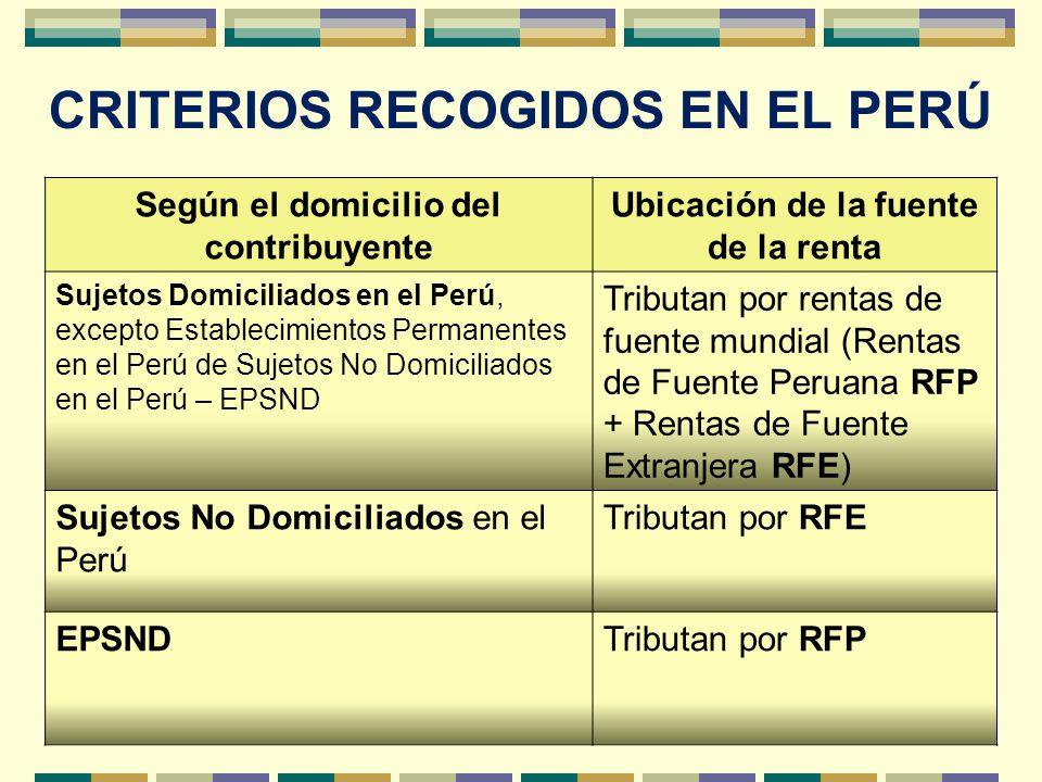 CRITERIOS RECOGIDOS EN EL PERÚ