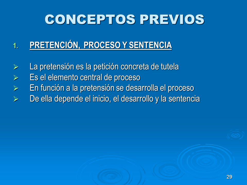 CONCEPTOS PREVIOS PRETENCIÓN, PROCESO Y SENTENCIA