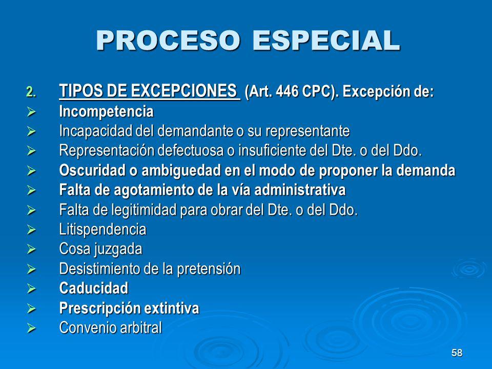 PROCESO ESPECIAL TIPOS DE EXCEPCIONES (Art. 446 CPC). Excepción de: