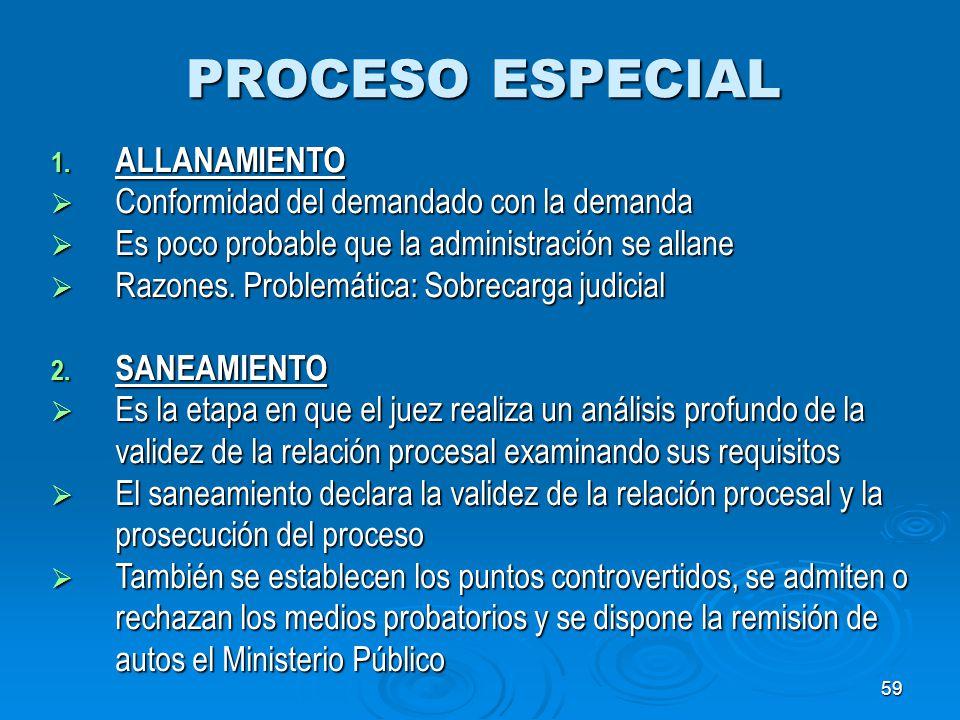 PROCESO ESPECIAL ALLANAMIENTO Conformidad del demandado con la demanda