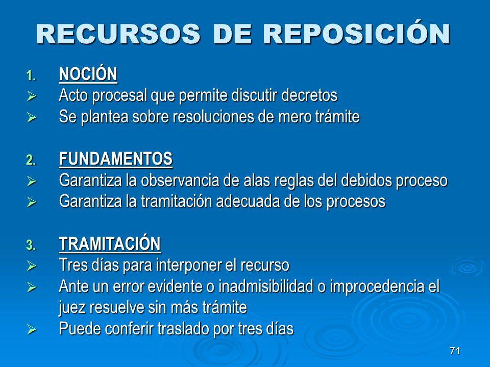 RECURSOS DE REPOSICIÓN