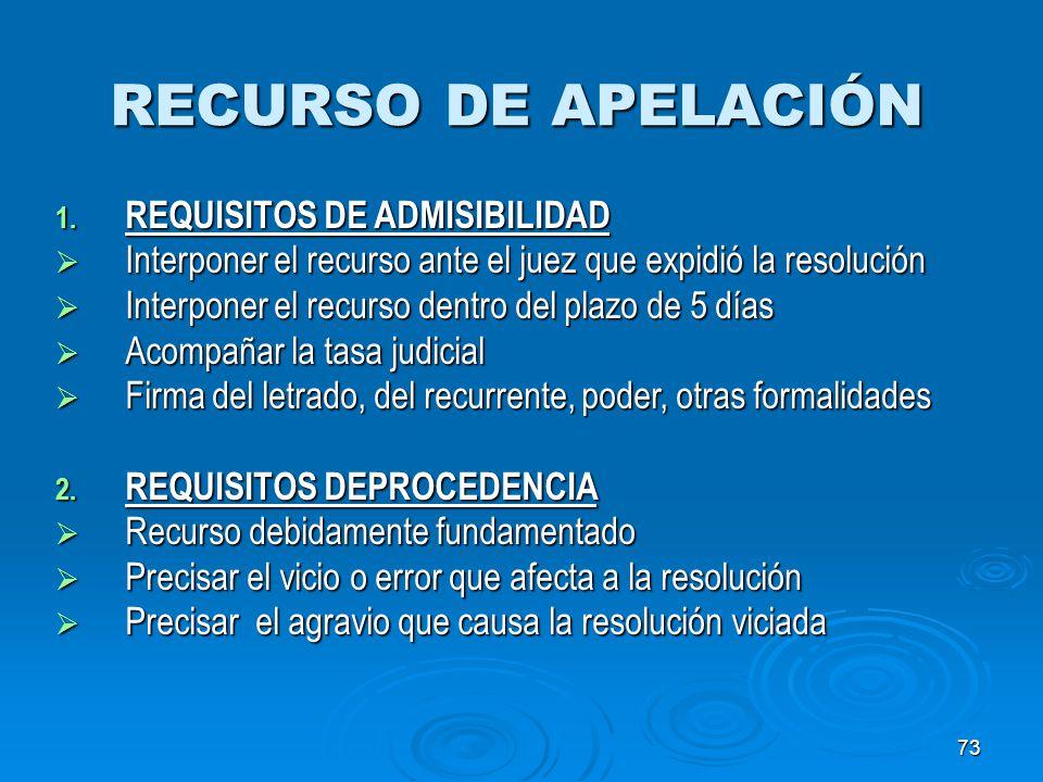 RECURSO DE APELACIÓN REQUISITOS DE ADMISIBILIDAD