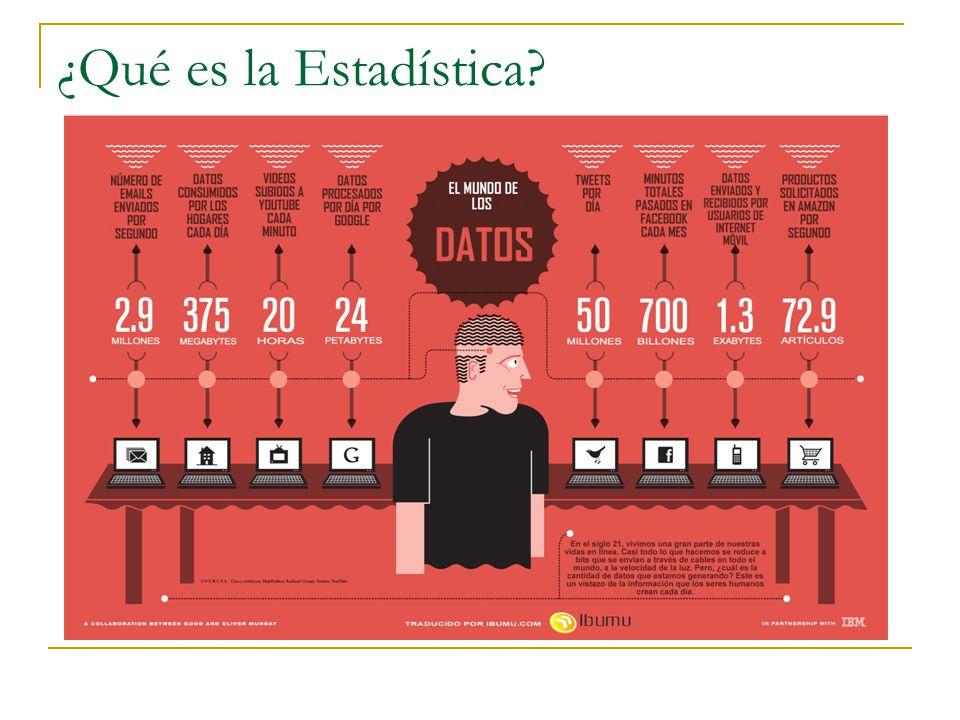¿Qué es la Estadística