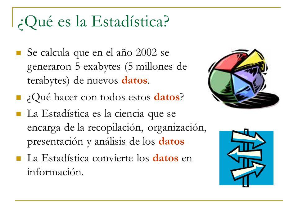 ¿Qué es la Estadística Se calcula que en el año 2002 se generaron 5 exabytes (5 millones de terabytes) de nuevos datos.
