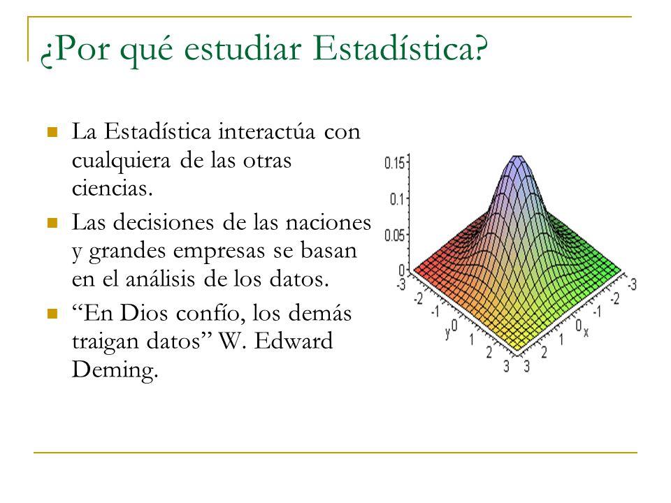 ¿Por qué estudiar Estadística