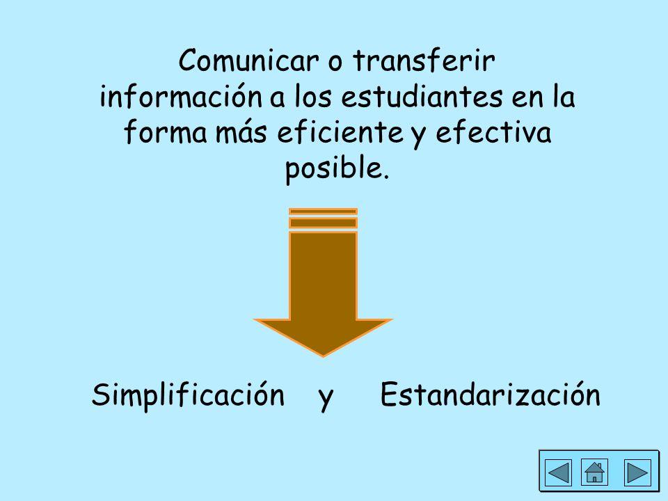Comunicar o transferir información a los estudiantes en la forma más eficiente y efectiva posible.