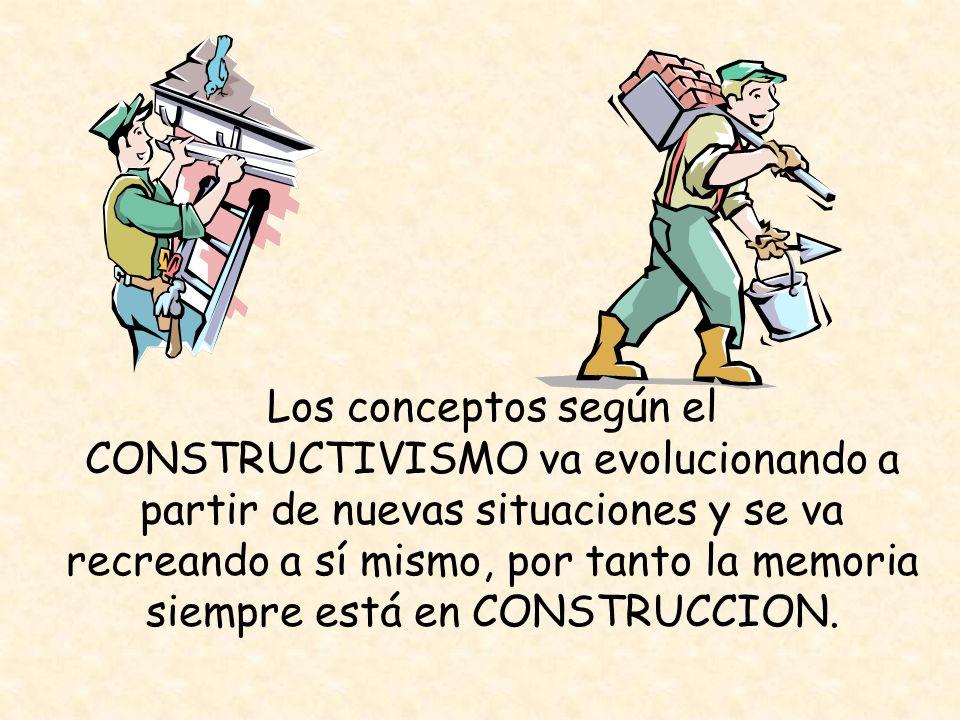 Los conceptos según el CONSTRUCTIVISMO va evolucionando a partir de nuevas situaciones y se va recreando a sí mismo, por tanto la memoria siempre está en CONSTRUCCION.