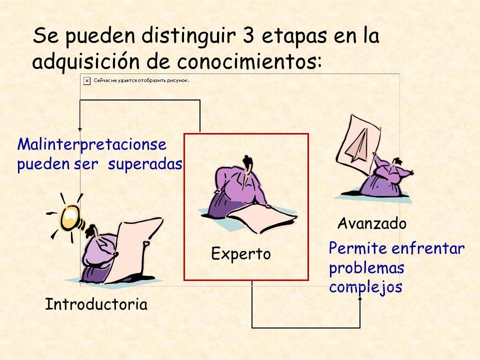 Se pueden distinguir 3 etapas en la adquisición de conocimientos:
