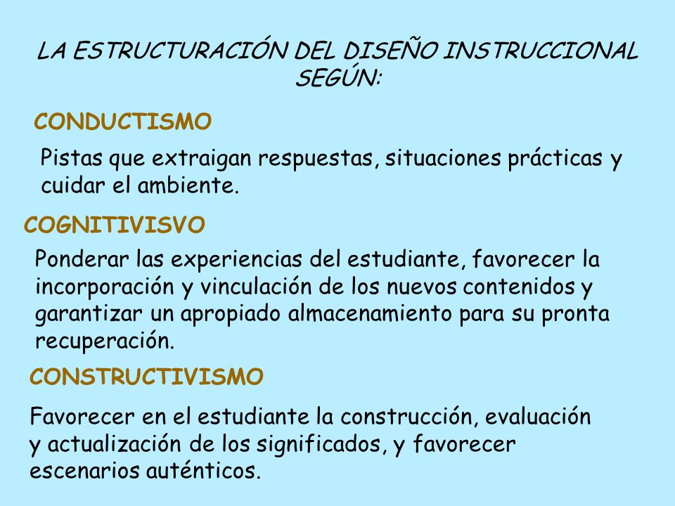 LA ESTRUCTURACIÓN DEL DISEÑO INSTRUCCIONAL SEGÚN: