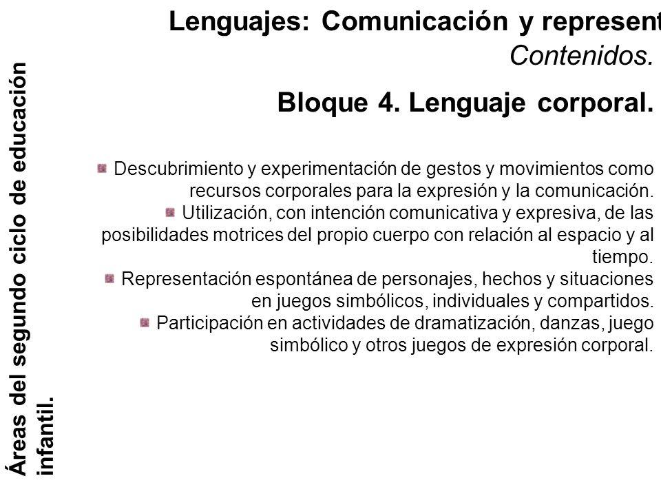 Lenguajes: Comunicación y representación. Contenidos.