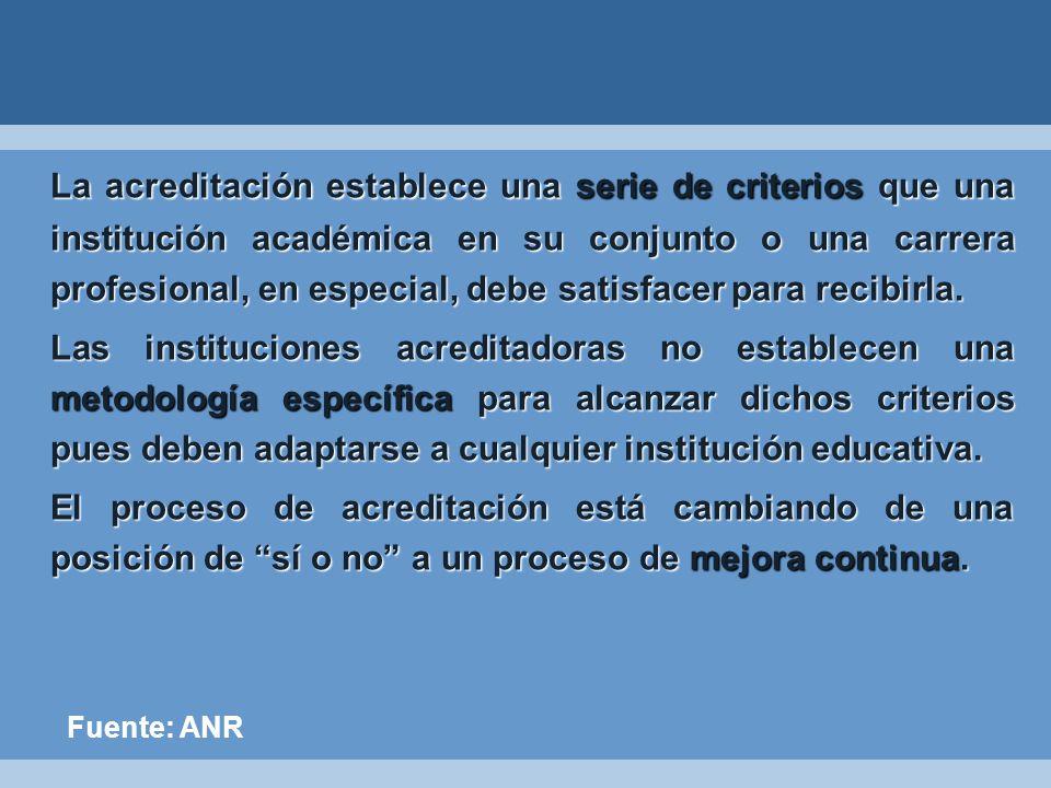 La acreditación establece una serie de criterios que una institución académica en su conjunto o una carrera profesional, en especial, debe satisfacer para recibirla.