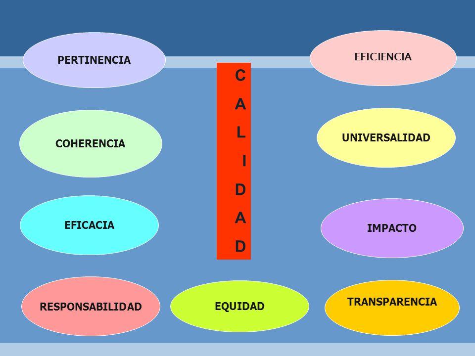 C A L I D EFICIENCIA PERTINENCIA UNIVERSALIDAD COHERENCIA EFICACIA