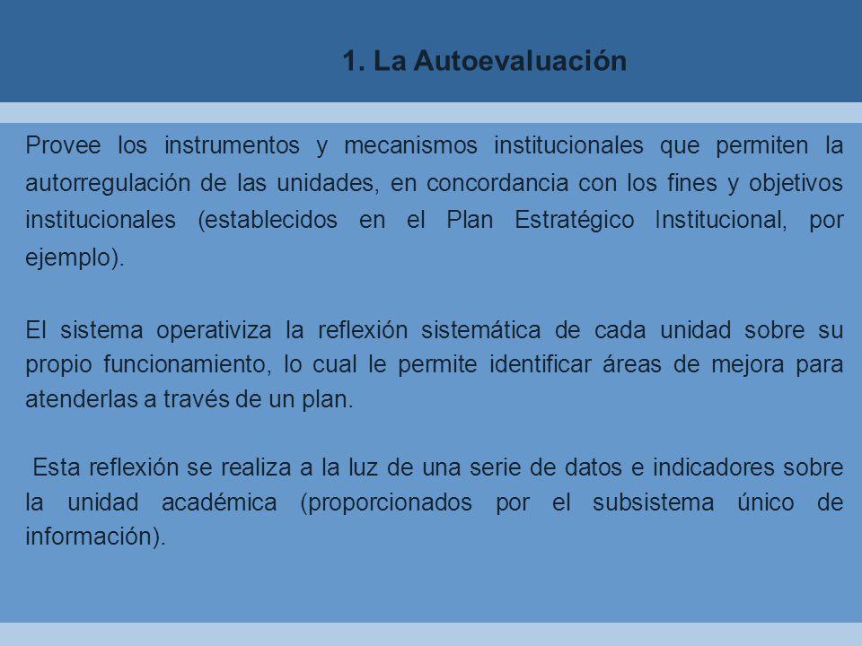 1. La Autoevaluación