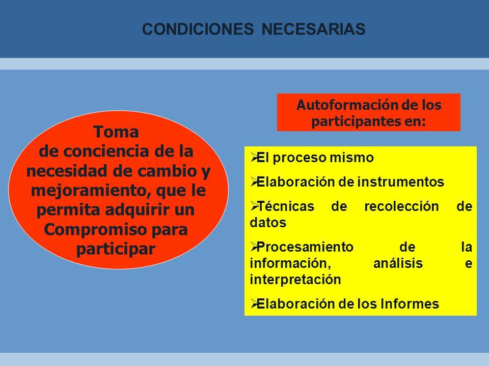CONDICIONES NECESARIAS Autoformación de los participantes en: