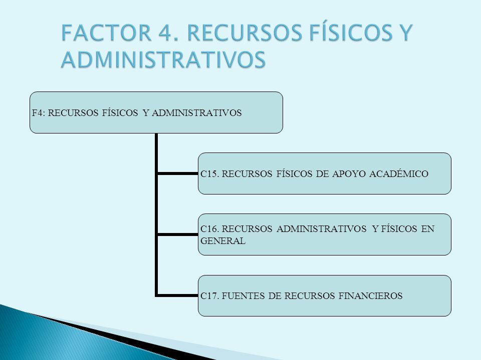 FACTOR 4. RECURSOS FÍSICOS Y ADMINISTRATIVOS