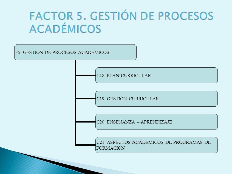 FACTOR 5. GESTIÓN DE PROCESOS ACADÉMICOS