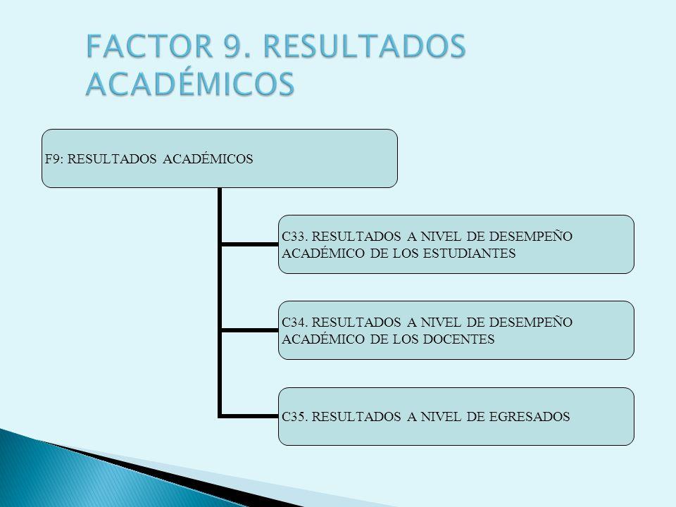FACTOR 9. RESULTADOS ACADÉMICOS