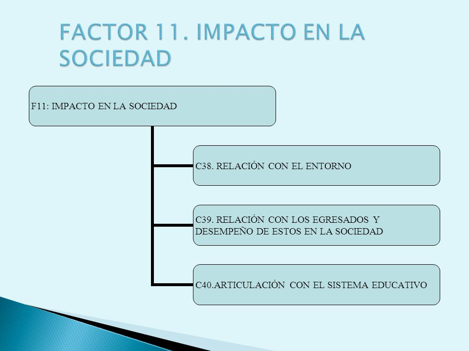 FACTOR 11. IMPACTO EN LA SOCIEDAD