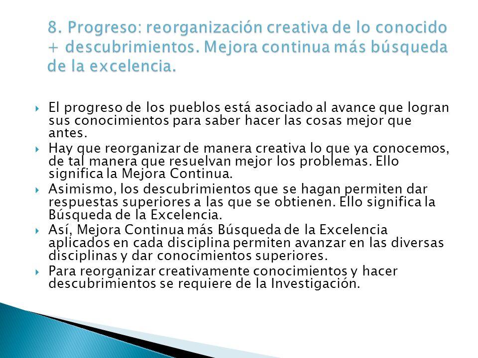 8. Progreso: reorganización creativa de lo conocido + descubrimientos