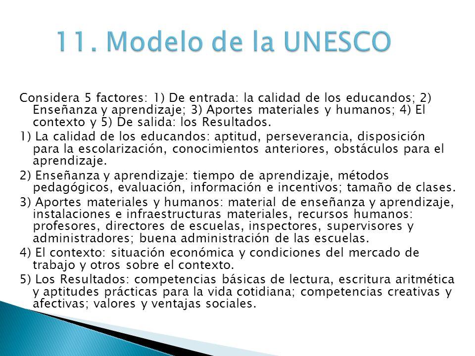 11. Modelo de la UNESCO