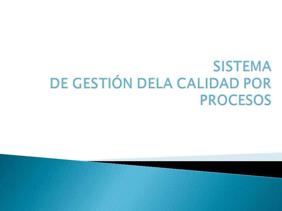 SISTEMA DE GESTIÓN DELA CALIDAD POR PROCESOS