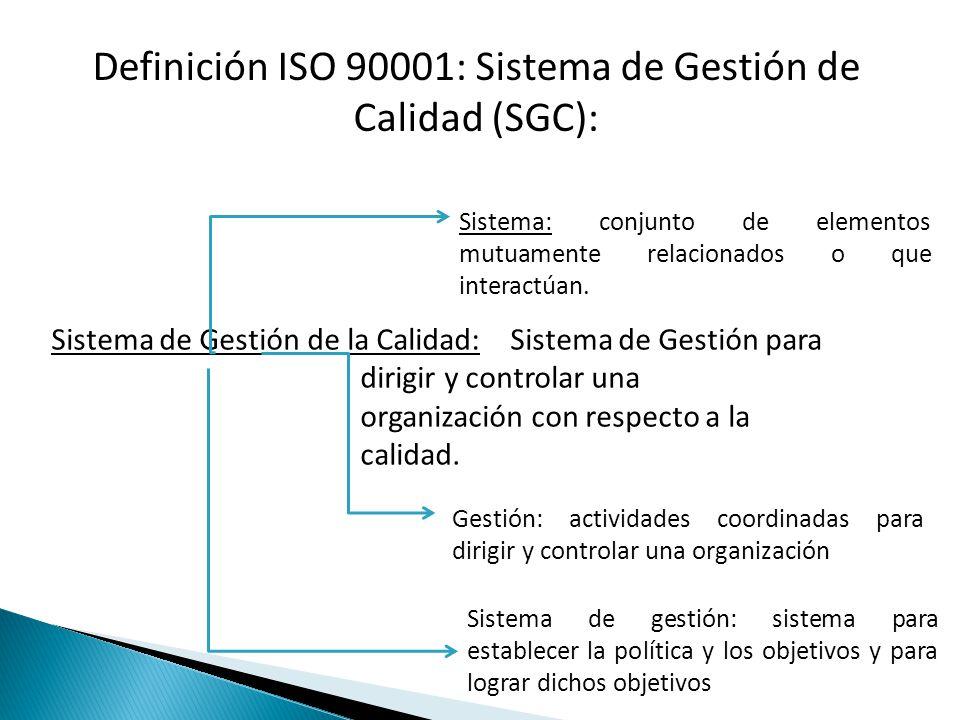 Definición ISO 90001: Sistema de Gestión de Calidad (SGC):