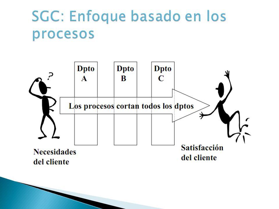 SGC: Enfoque basado en los procesos