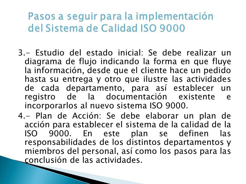 Pasos a seguir para la implementación del Sistema de Calidad ISO 9000