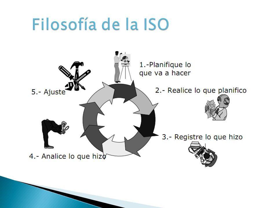 Filosofía de la ISO