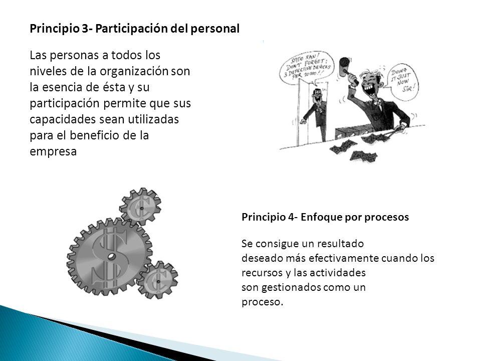 Principio 3- Participación del personal