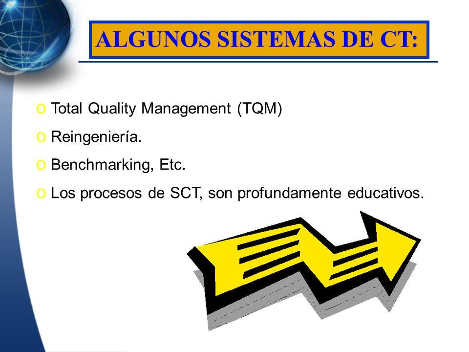 ALGUNOS SISTEMAS DE CT: