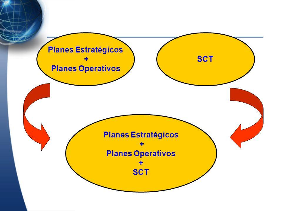 Planes Estratégicos + Planes Operativos SCT Planes Estratégicos + Planes Operativos SCT