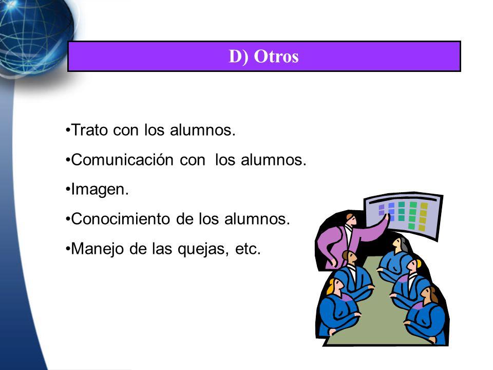 D) Otros Trato con los alumnos. Comunicación con los alumnos. Imagen.