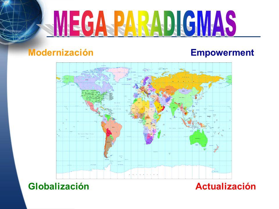 MEGA PARADIGMAS Modernización Empowerment Globalización Actualización