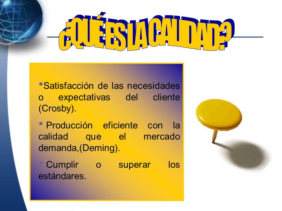 ¿QUÉ ES LA CALIDAD Satisfacción de las necesidades o expectativas del cliente (Crosby).