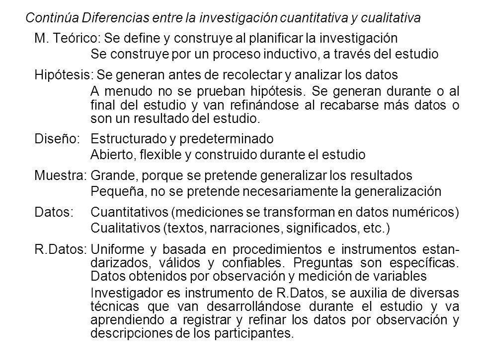 Continúa Diferencias entre la investigación cuantitativa y cualitativa