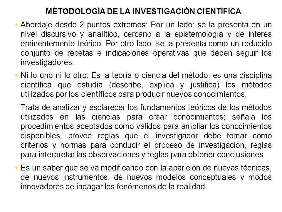 MÉTODOLOGÍA DE LA INVESTIGACIÓN CIENTÍFICA