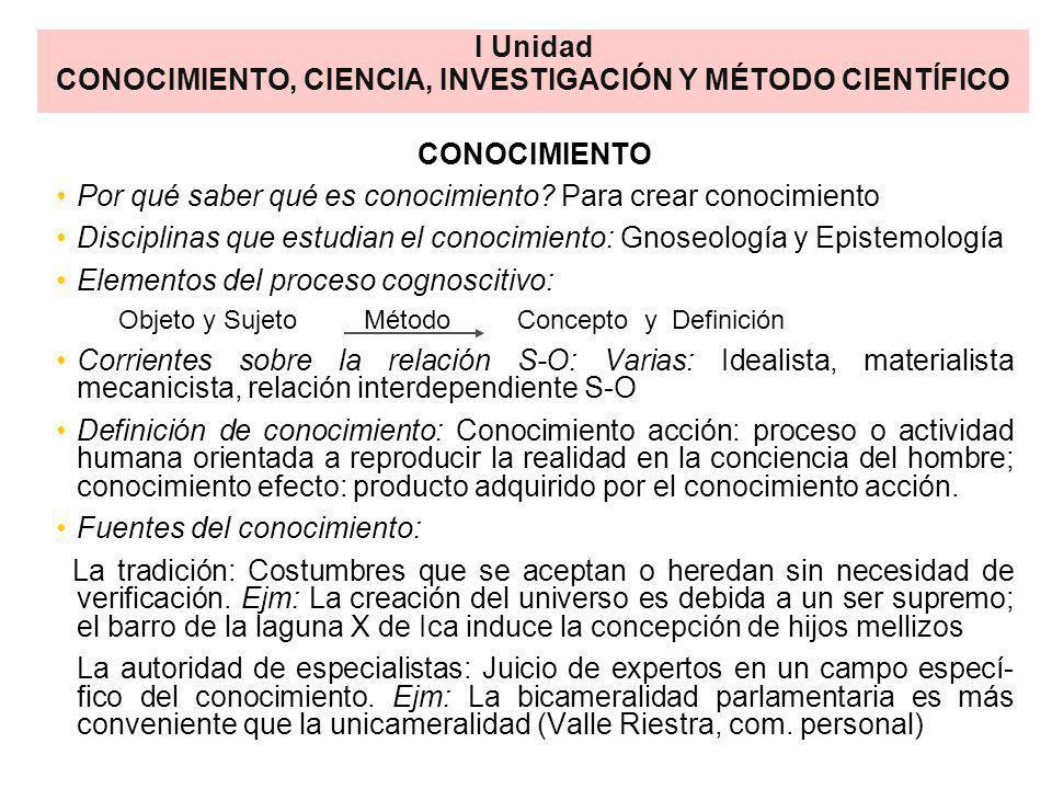 I Unidad CONOCIMIENTO, CIENCIA, INVESTIGACIÓN Y MÉTODO CIENTÍFICO