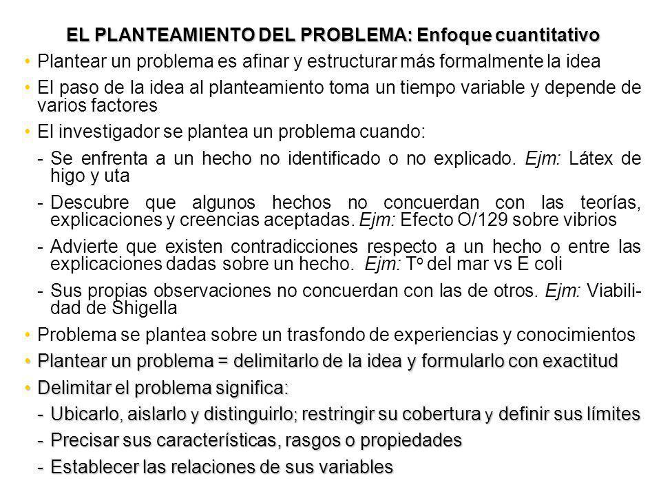 EL PLANTEAMIENTO DEL PROBLEMA: Enfoque cuantitativo